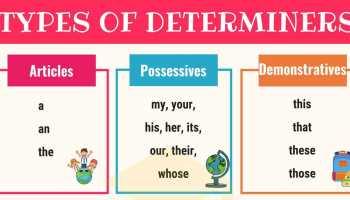 determiner dalam bahasa inggris
